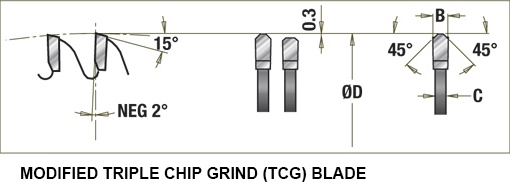 Modified Triple Chip Grid Blade